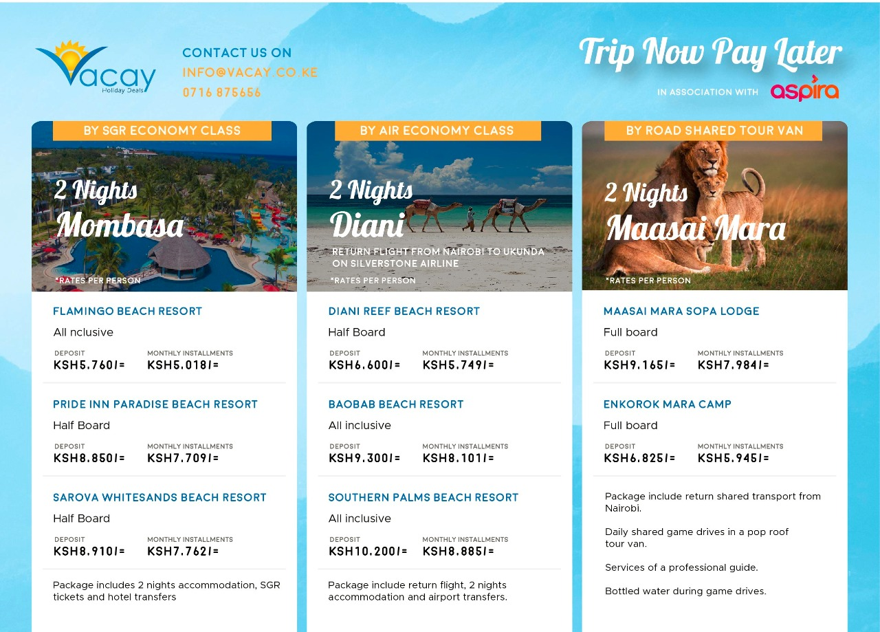 Trip Now Pay Later Packages